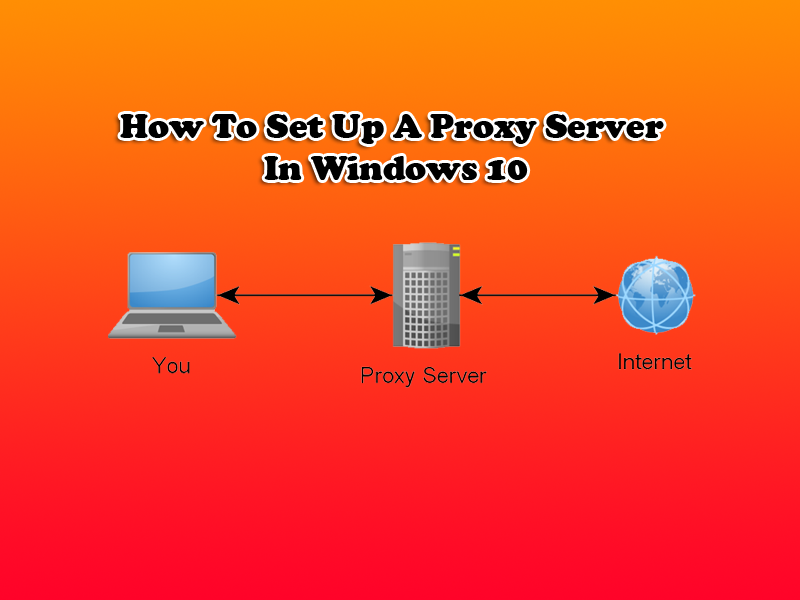 How To Set Up A Proxy Server In Windows 10